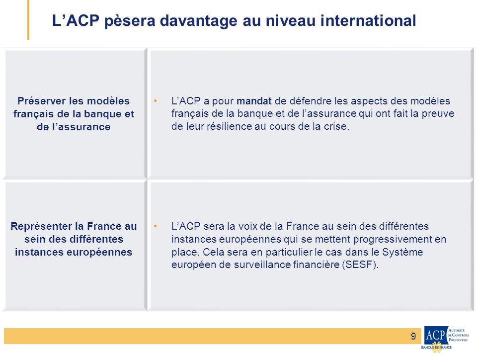 Banque de France – Secrétariat général de la Commission bancaire Banque de France – Autorité de Contrôle Prudentiel LACP pèsera davantage au niveau in