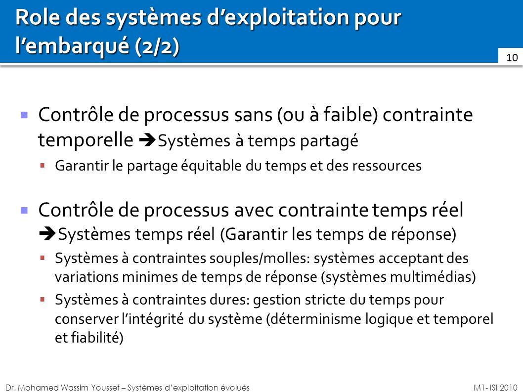 Dr. Mohamed Wassim Youssef – Systèmes dexploitation évoluésM1- ISI 2010 Role des systèmes dexploitation pour lembarqué (2/2) Contrôle de processus san