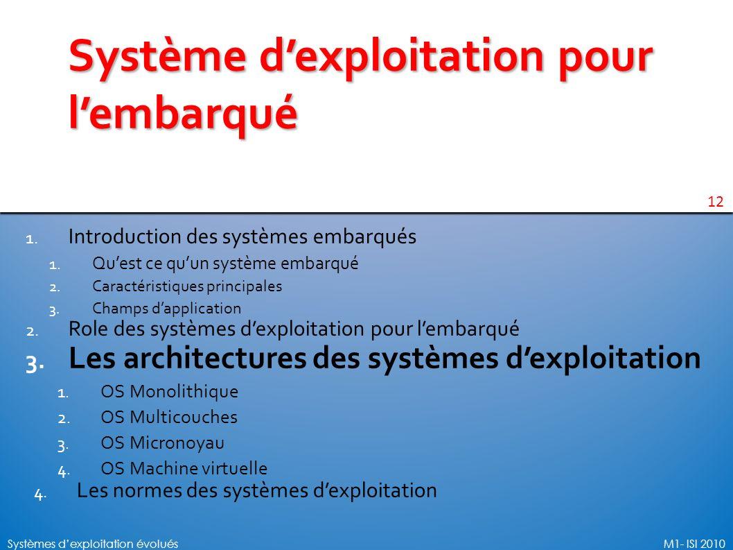 12 Systèmes dexploitation évoluésM1- ISI 2010 Système dexploitation pour lembarqué 1. Introduction des systèmes embarqués 1. Quest ce quun système emb