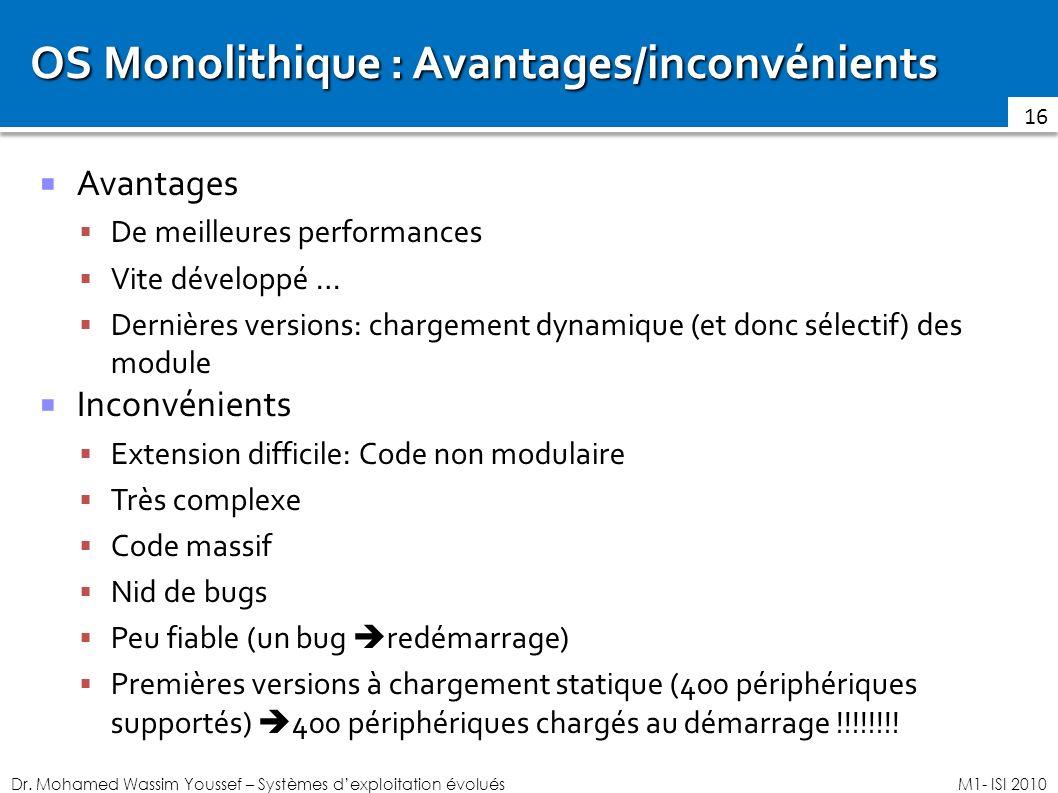 Dr. Mohamed Wassim Youssef – Systèmes dexploitation évoluésM1- ISI 2010 OS Monolithique : Avantages/inconvénients Avantages De meilleures performances