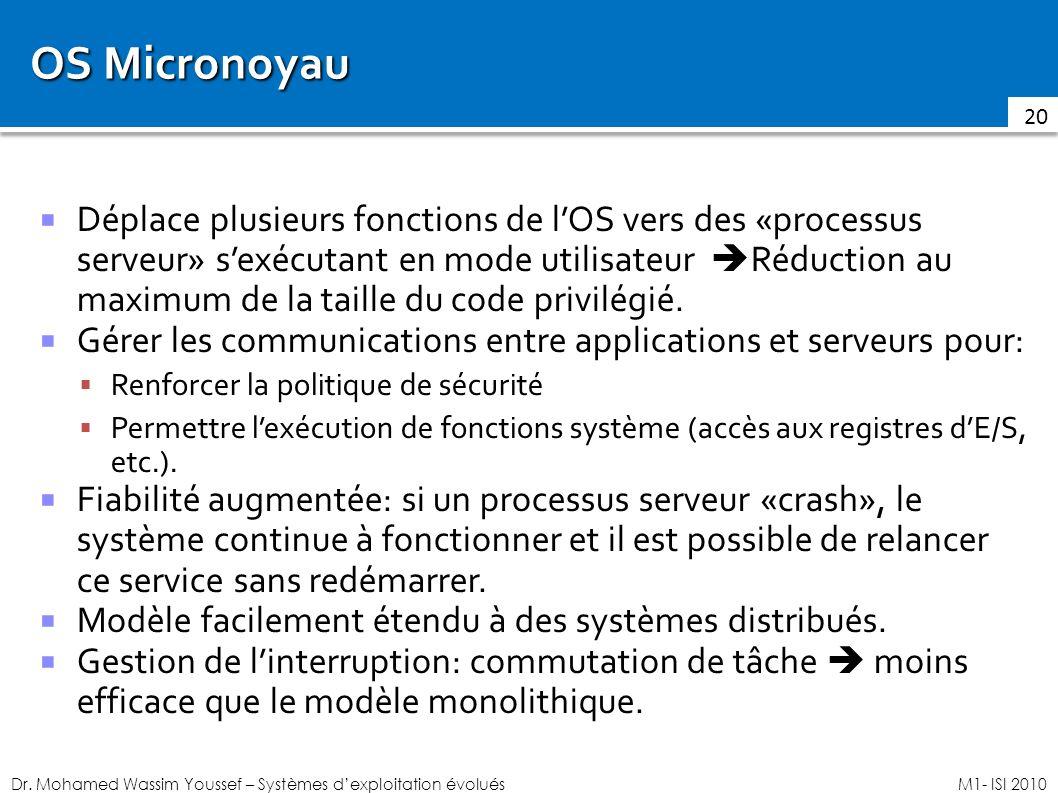 Dr. Mohamed Wassim Youssef – Systèmes dexploitation évoluésM1- ISI 2010 OS Micronoyau Déplace plusieurs fonctions de lOS vers des «processus serveur»
