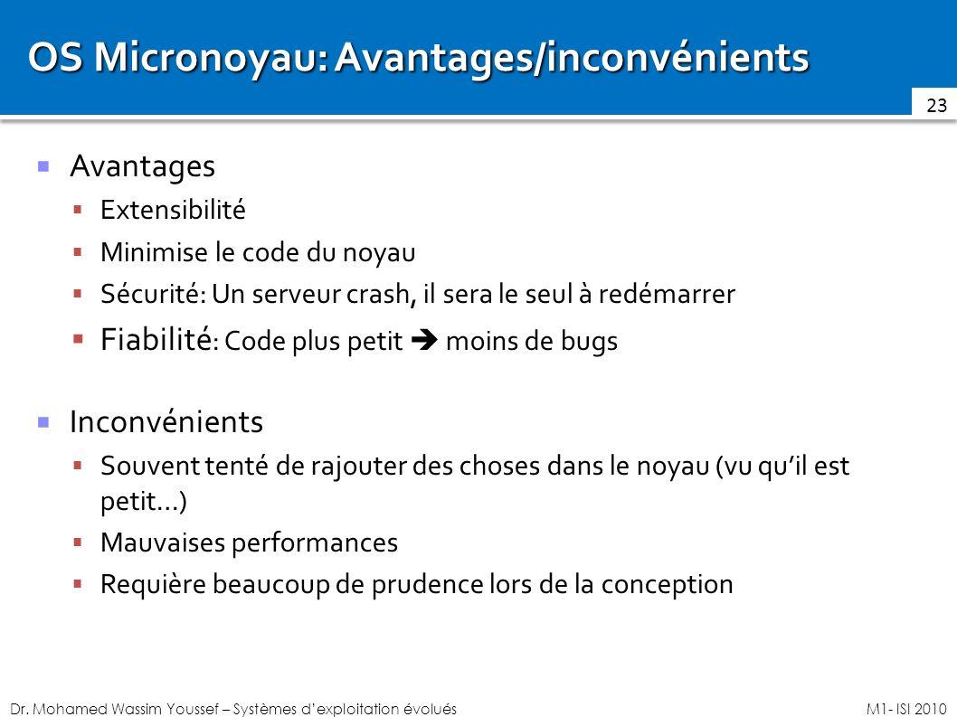 Dr. Mohamed Wassim Youssef – Systèmes dexploitation évoluésM1- ISI 2010 OS Micronoyau: Avantages/inconvénients Avantages Extensibilité Minimise le cod