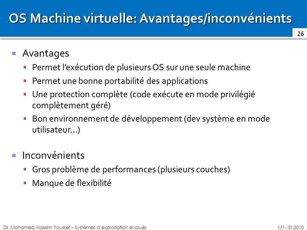 Dr. Mohamed Wassim Youssef – Systèmes dexploitation évoluésM1- ISI 2010 OS Machine virtuelle: Avantages/inconvénients Avantages Permet lexécution de p