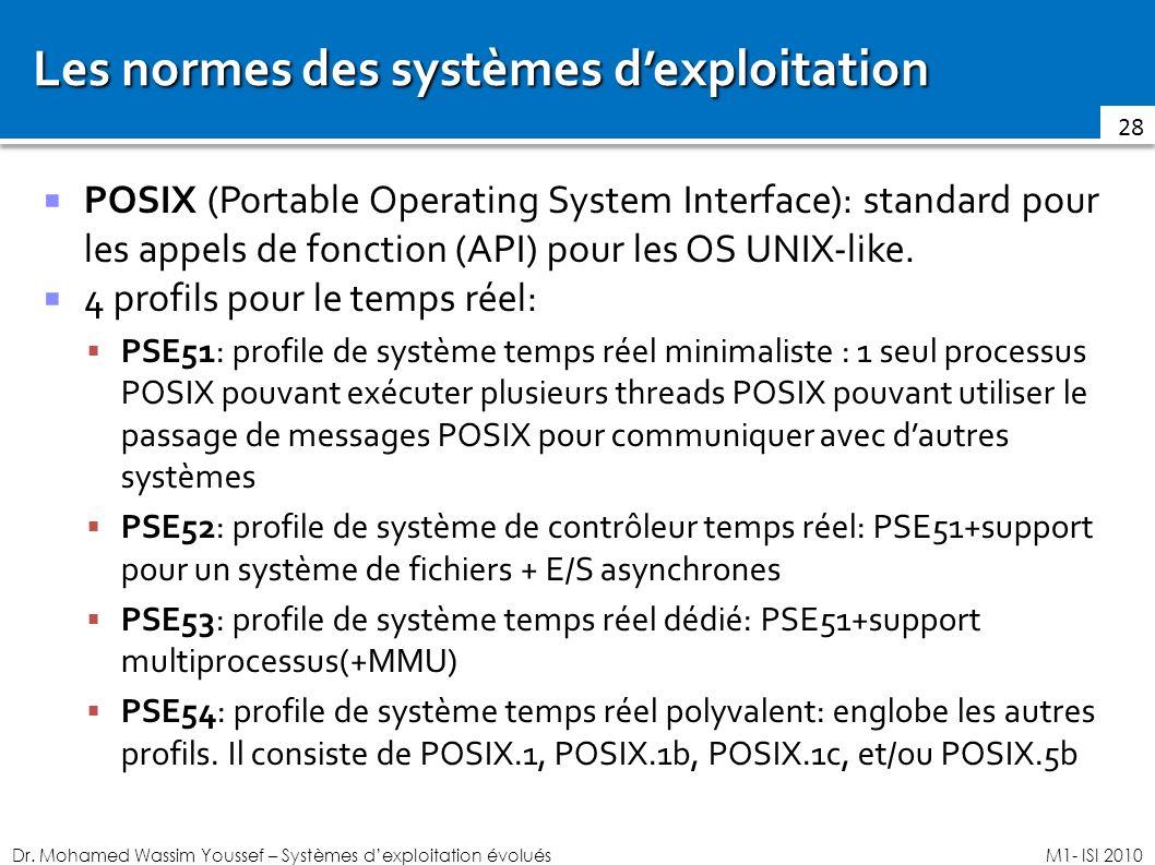 Dr. Mohamed Wassim Youssef – Systèmes dexploitation évoluésM1- ISI 2010 Les normes des systèmes dexploitation POSIX (Portable Operating System Interfa