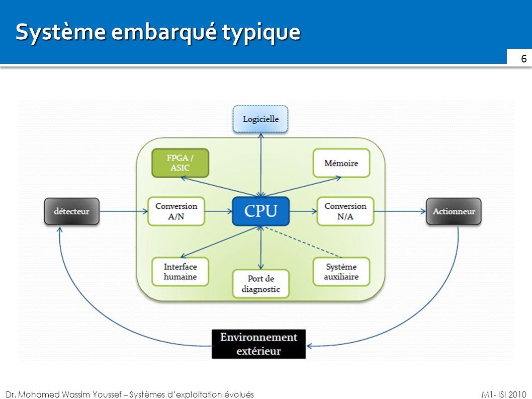 Dr. Mohamed Wassim Youssef – Systèmes dexploitation évoluésM1- ISI 2010 Système embarqué typique 6