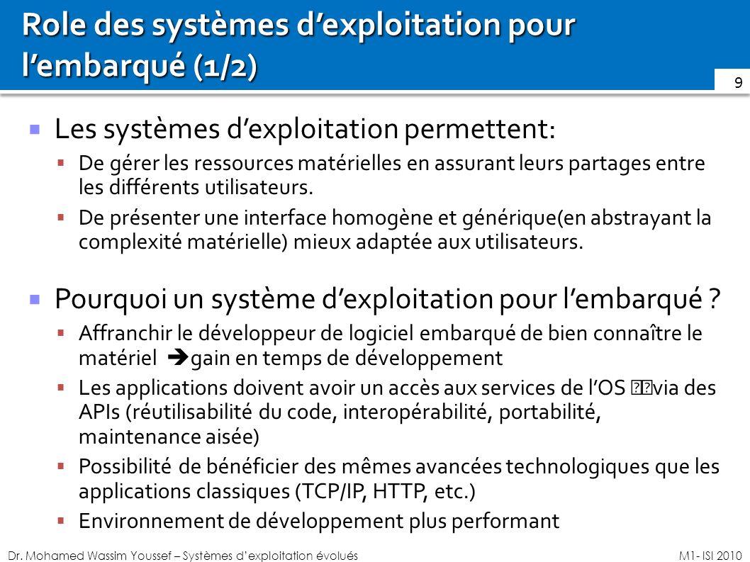 Dr. Mohamed Wassim Youssef – Systèmes dexploitation évoluésM1- ISI 2010 Role des systèmes dexploitation pour lembarqué (1/2) Les systèmes dexploitatio