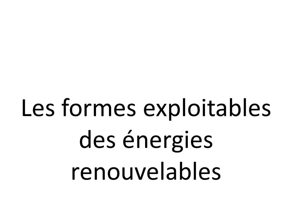 Les formes exploitables des énergies renouvelables