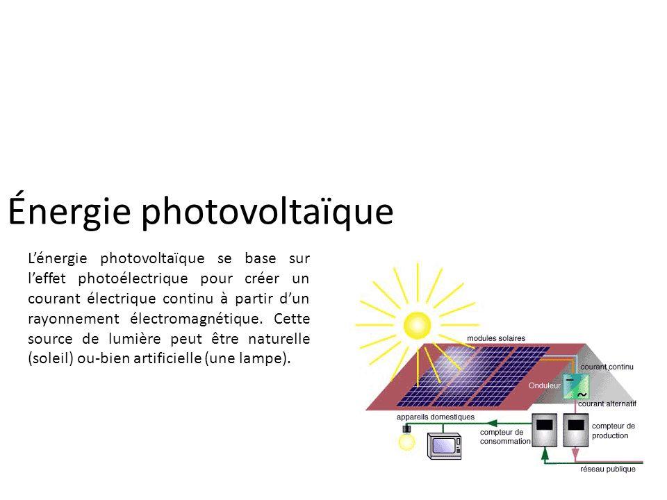 Énergie photovoltaïque Lénergie photovoltaïque se base sur leffet photoélectrique pour créer un courant électrique continu à partir dun rayonnement él