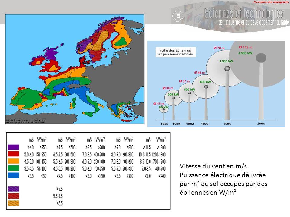 Vitesse du vent en m/s Puissance électrique délivrée par m² au sol occupés par des éoliennes en W/m²