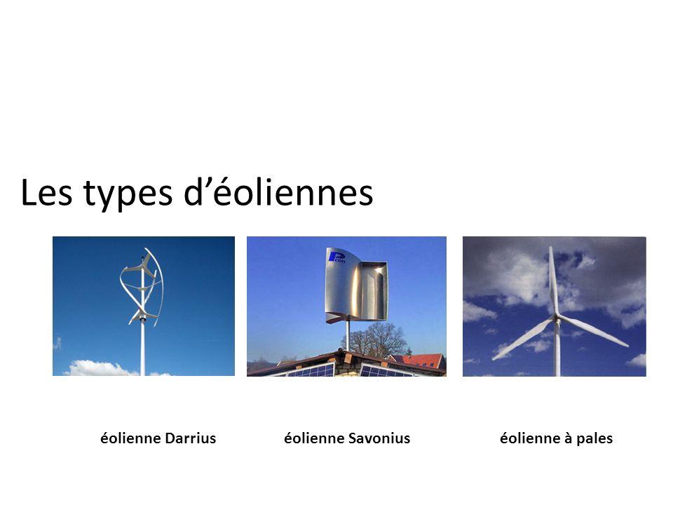 Les types déoliennes éolienne Darriuséolienne Savoniuséolienne à pales