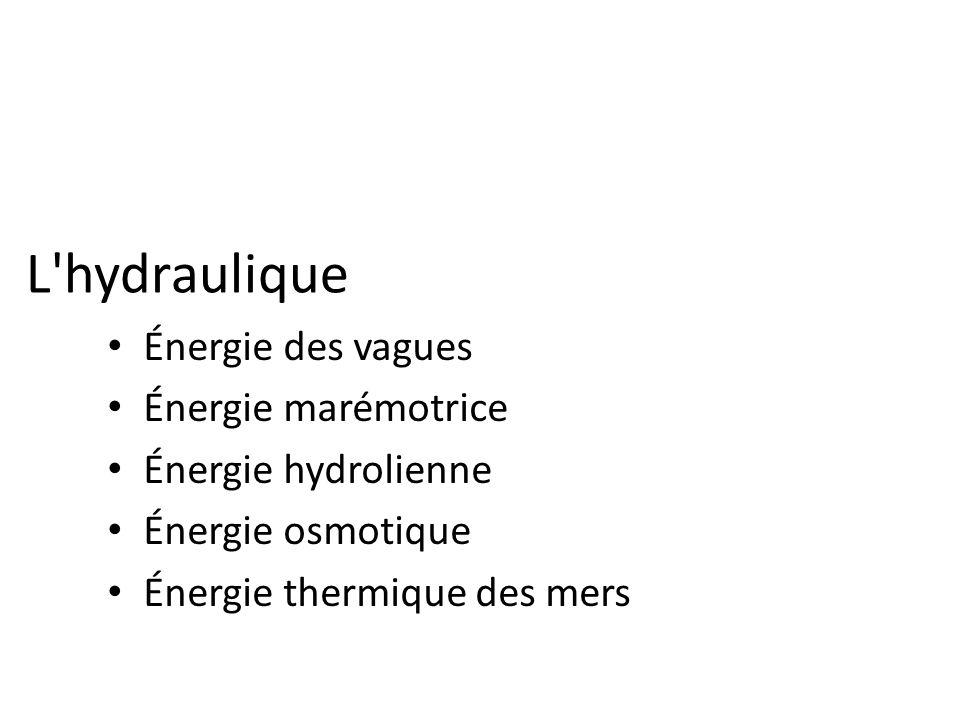 L'hydraulique Énergie des vagues Énergie marémotrice Énergie hydrolienne Énergie osmotique Énergie thermique des mers