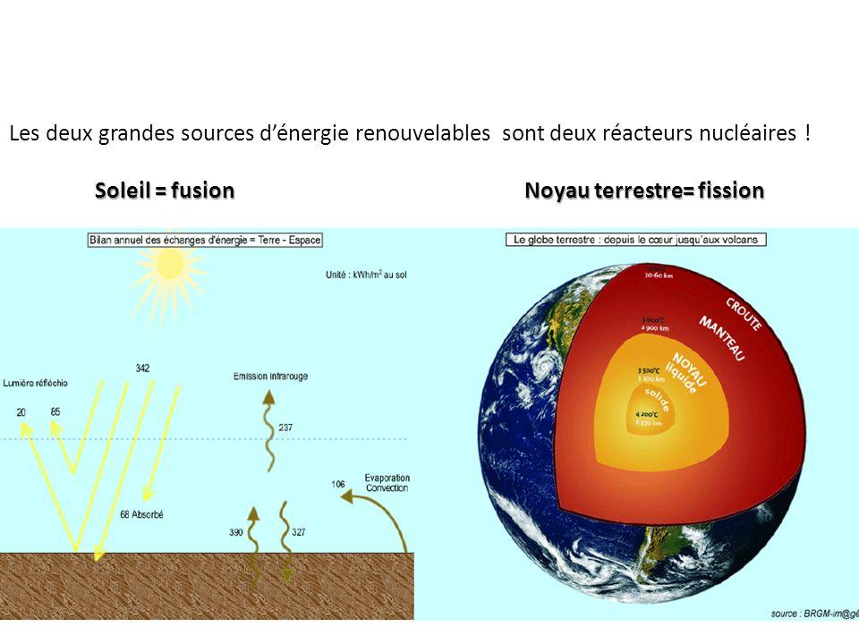 Les deux grandes sources dénergie renouvelables sont deux réacteurs nucléaires ! Soleil = fusion Noyau terrestre= fission