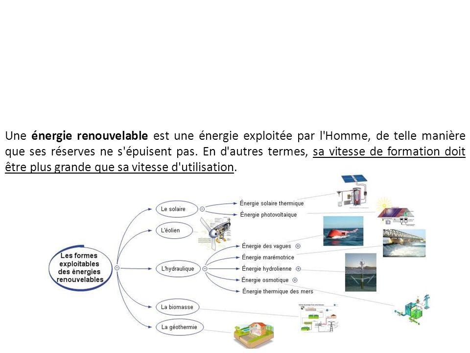 Le solaire L éolien L hydraulique La biomasse La géothermie