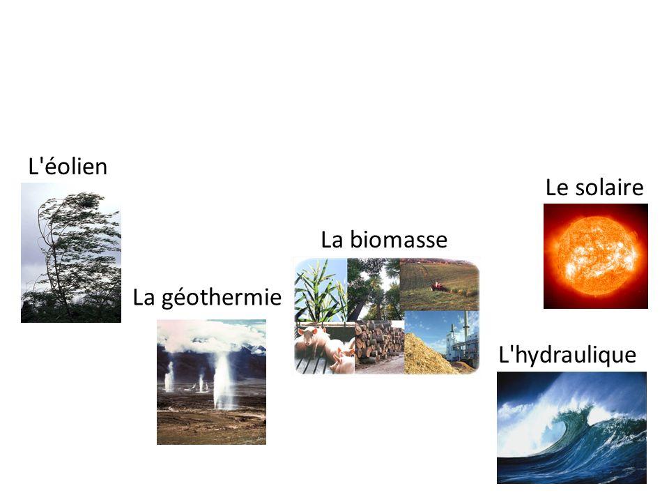 Le solaire L'éolien L'hydraulique La biomasse La géothermie