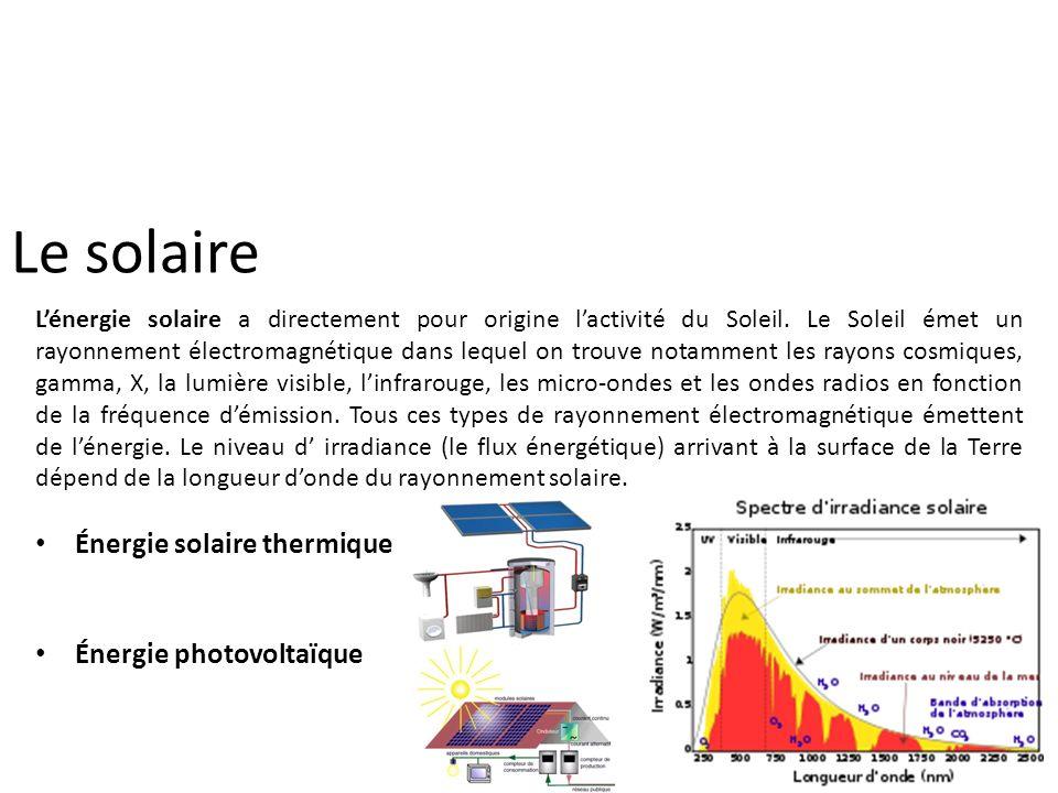 Le solaire Énergie solaire thermique Énergie photovoltaïque Lénergie solaire a directement pour origine lactivité du Soleil. Le Soleil émet un rayonne