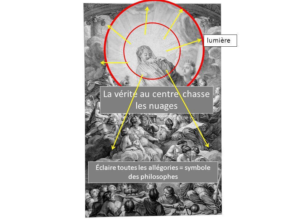 La vérité au centre chasse les nuages lumière Éclaire toutes les allégories = symbole des philosophes