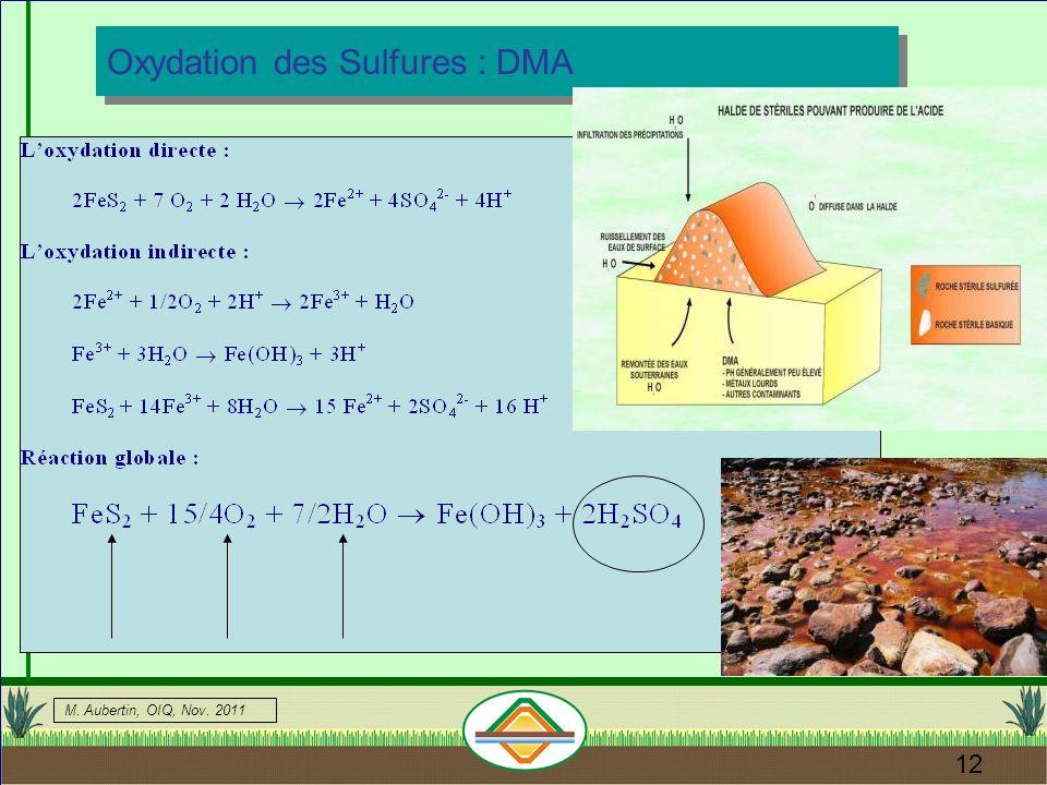 M. Aubertin, OIQ, Nov. 2011 12 Oxydation des Sulfures : DMA