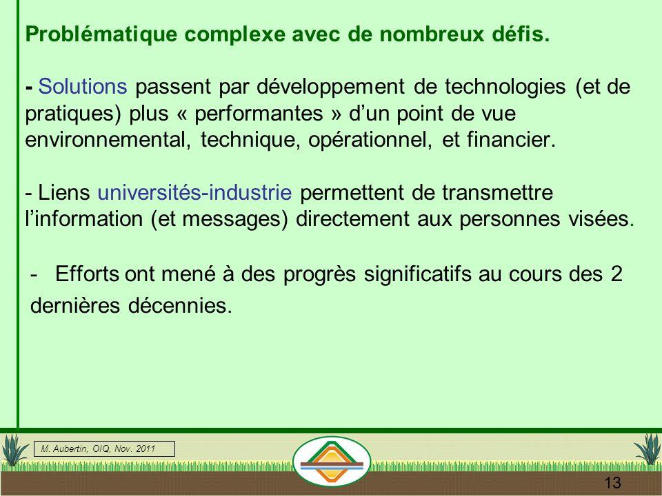 M.Aubertin, OIQ, Nov. 2011 13 Problématique complexe avec de nombreux défis.