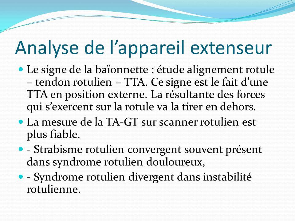 Analyse de lappareil extenseur Le signe de la baïonnette : étude alignement rotule – tendon rotulien – TTA. Ce signe est le fait dune TTA en position