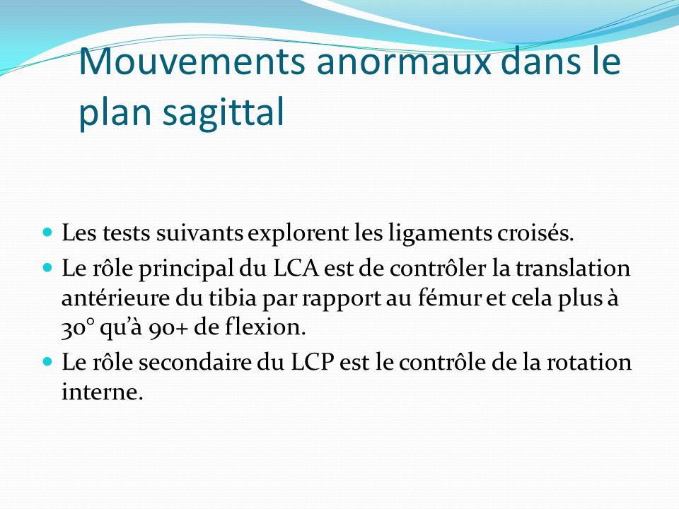 Mouvements anormaux dans le plan sagittal Les tests suivants explorent les ligaments croisés. Le rôle principal du LCA est de contrôler la translation