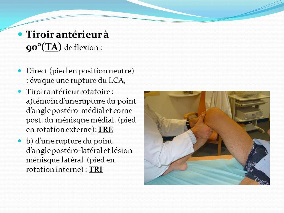 Tiroir antérieur à 90°(TA) de flexion : Direct (pied en position neutre) : évoque une rupture du LCA, Tiroir antérieur rotatoire : a)témoin dune ruptu