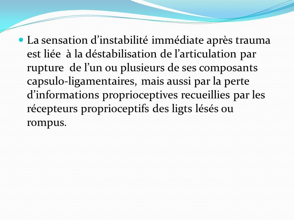 Signe de Lachman-TRILLAT U ne main empoigne le tibia avec genou déverrouillé à 20° et imprime une brusque translation tibiale antérieure pendant que lautre main maintient la cuisse au-dessus de la rotule.