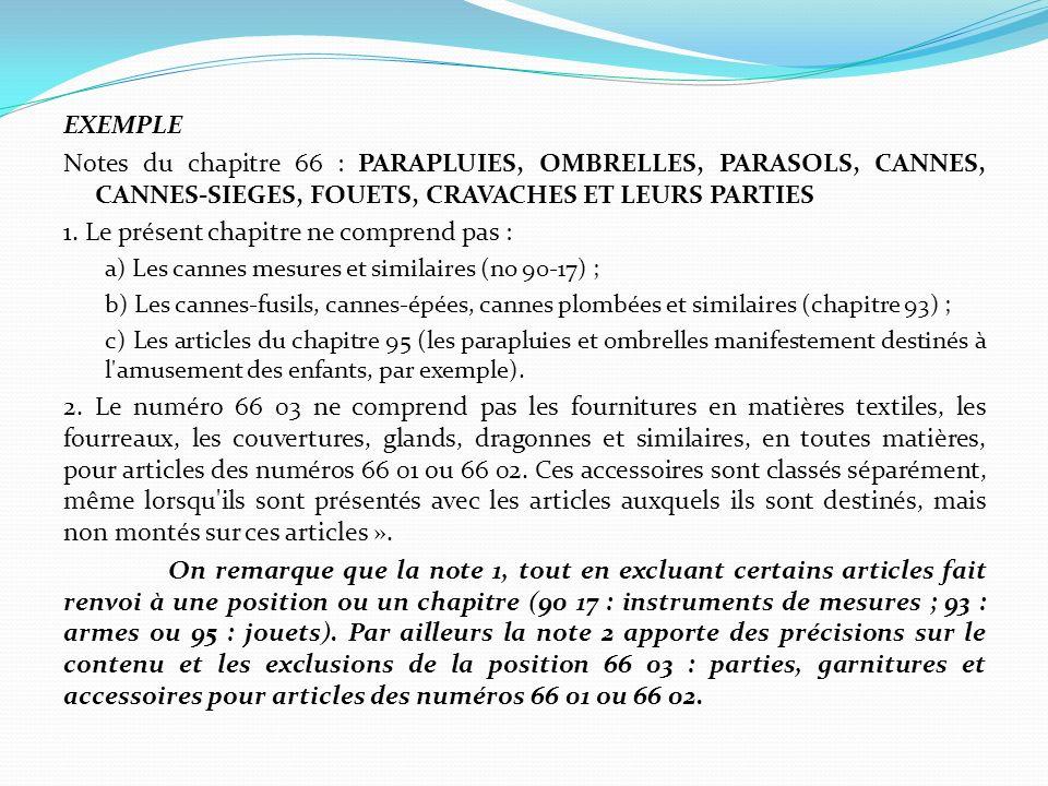 EXEMPLE Notes du chapitre 66 : PARAPLUIES, OMBRELLES, PARASOLS, CANNES, CANNES-SIEGES, FOUETS, CRAVACHES ET LEURS PARTIES 1. Le présent chapitre ne co