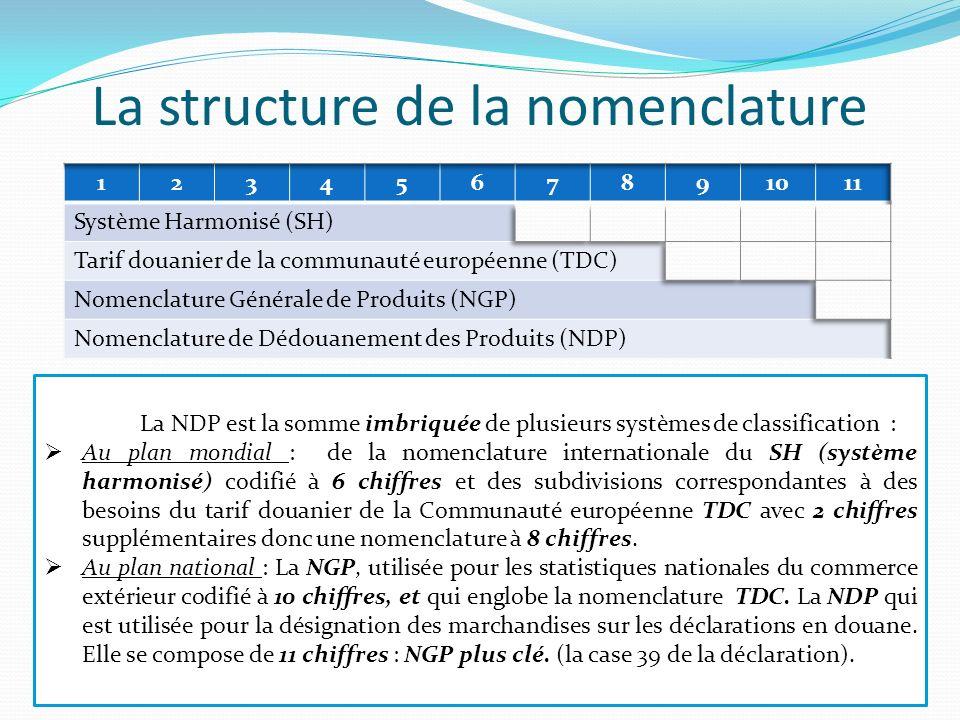 La structure de la nomenclature La NDP est la somme imbriquée de plusieurs systèmes de classification : Au plan mondial : de la nomenclature internati