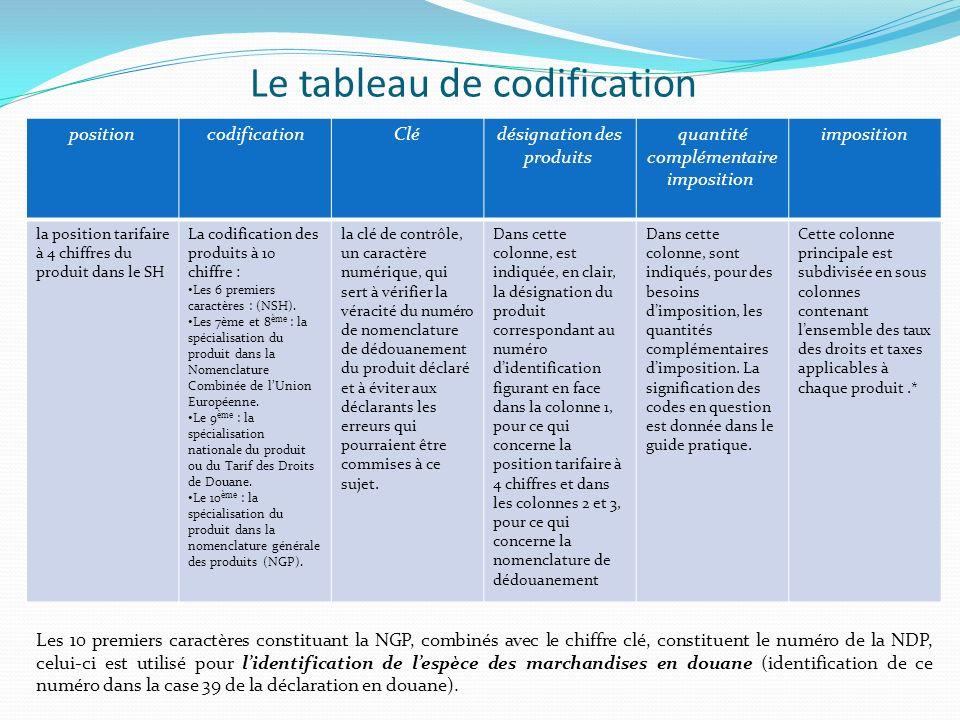 Le tableau de codification positioncodificationClédésignation des produits quantité complémentaire imposition imposition la position tarifaire à 4 chi