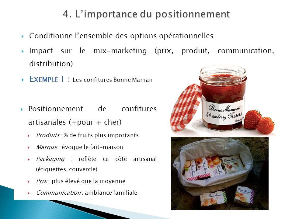 Conditionne lensemble des options opérationnelles Impact sur le mix-marketing (prix, produit, communication, distribution) E XEMPLE 1 : Les confitures