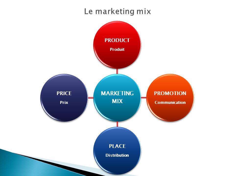 MARKETING MIX PRODUCT Produit PROMOTION Communication PLACE Distribution PRICE Prix