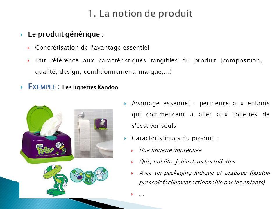 Le produit générique : Concrétisation de lavantage essentiel Fait référence aux caractéristiques tangibles du produit (composition, qualité, design, c