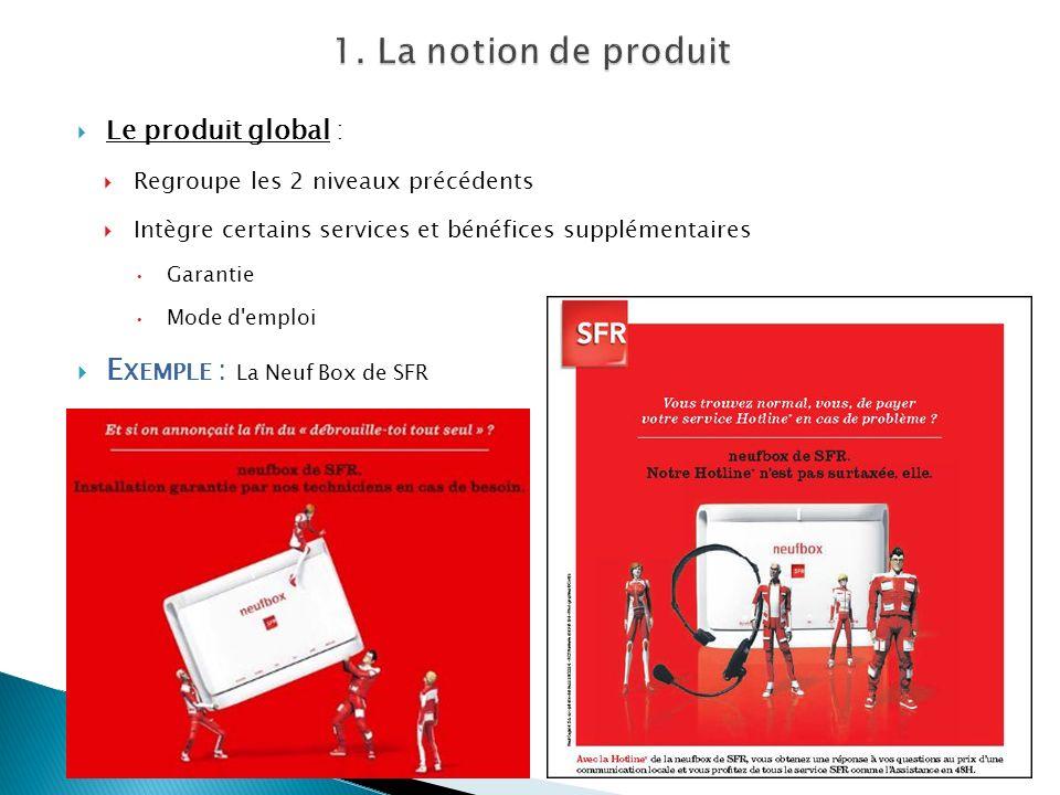 Le produit global : Regroupe les 2 niveaux précédents Intègre certains services et bénéfices supplémentaires Garantie Mode d'emploi E XEMPLE : La Neuf