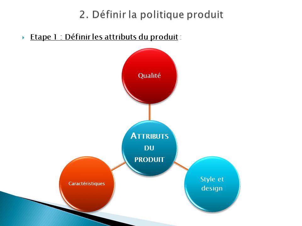 Etape 1 : Définir les attributs du produit : A TTRIBUTS DU PRODUIT Qualité Style et design Caractéristiques