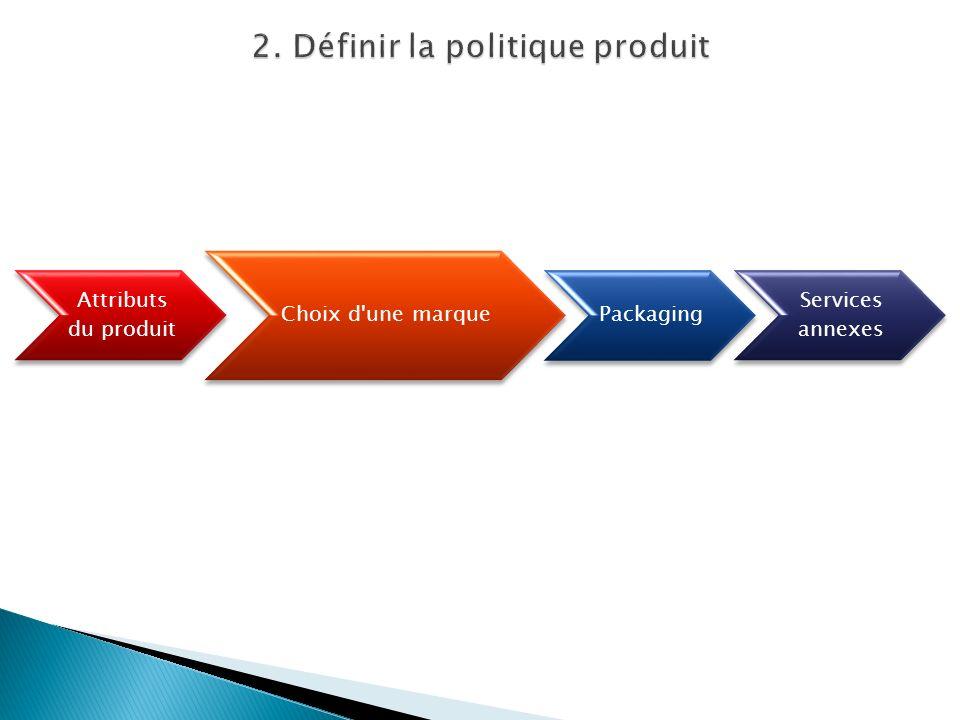 Attributs du produit Choix d'une marque Packaging Services annexes