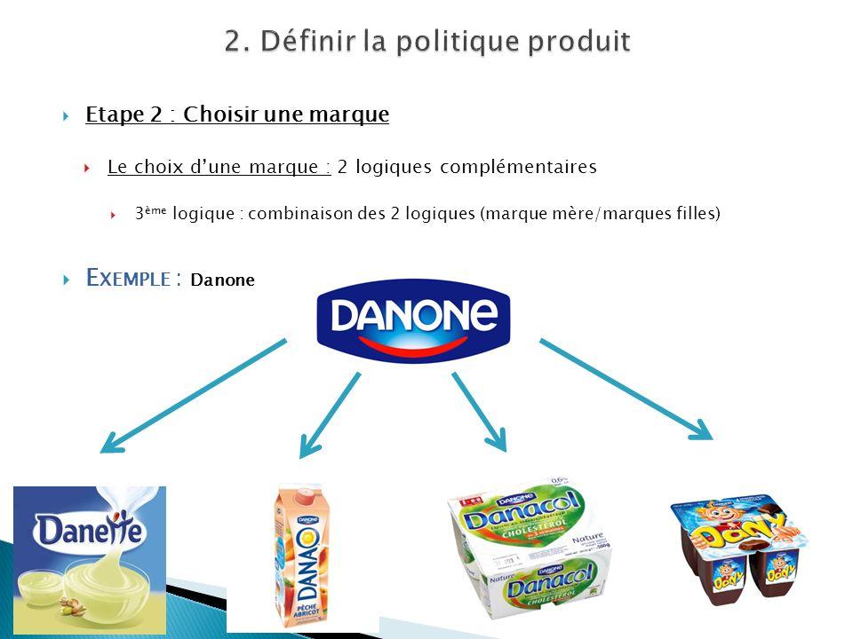 Etape 2 : Choisir une marque Le choix dune marque : 2 logiques complémentaires 3 ème logique : combinaison des 2 logiques (marque mère/marques filles)