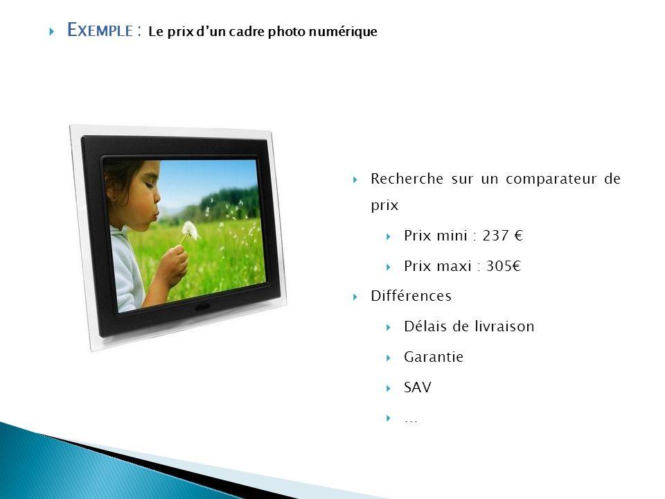 E XEMPLE : Le prix dun cadre photo numérique Recherche sur un comparateur de prix Prix mini : 237 Prix maxi : 305 Différences Délais de livraison Gara