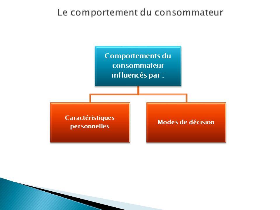 Comportements du consommateur influencés par : Caractéristiques personnelles Modes de décision