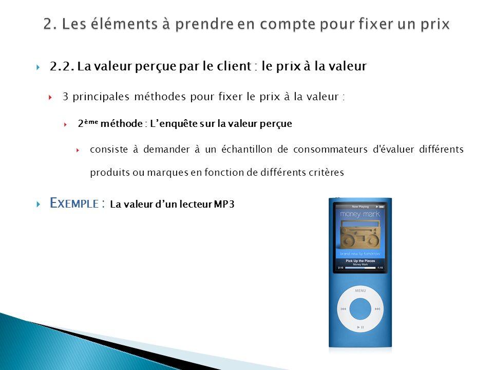 2.2. La valeur perçue par le client : le prix à la valeur 3 principales méthodes pour fixer le prix à la valeur : 2 ème méthode : Lenquête sur la vale