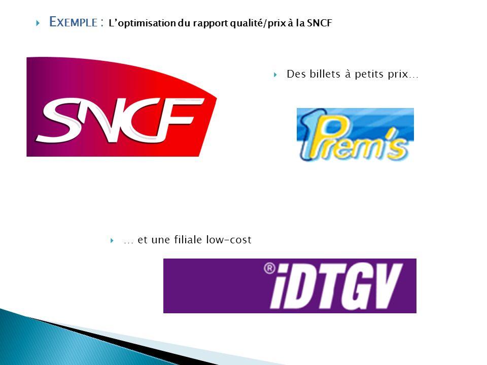 E XEMPLE : Loptimisation du rapport qualité/prix à la SNCF Des billets à petits prix… … et une filiale low-cost