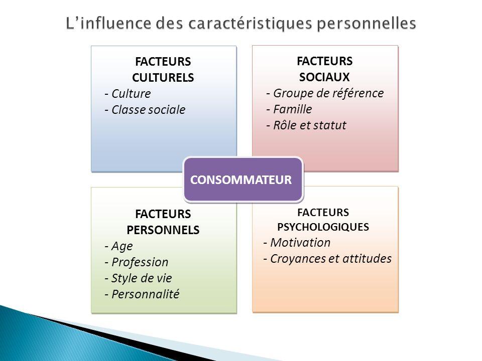 FACTEURS CULTURELS - Culture - Classe sociale FACTEURS CULTURELS - Culture - Classe sociale FACTEURS PERSONNELS - Age - Profession - Style de vie - Pe