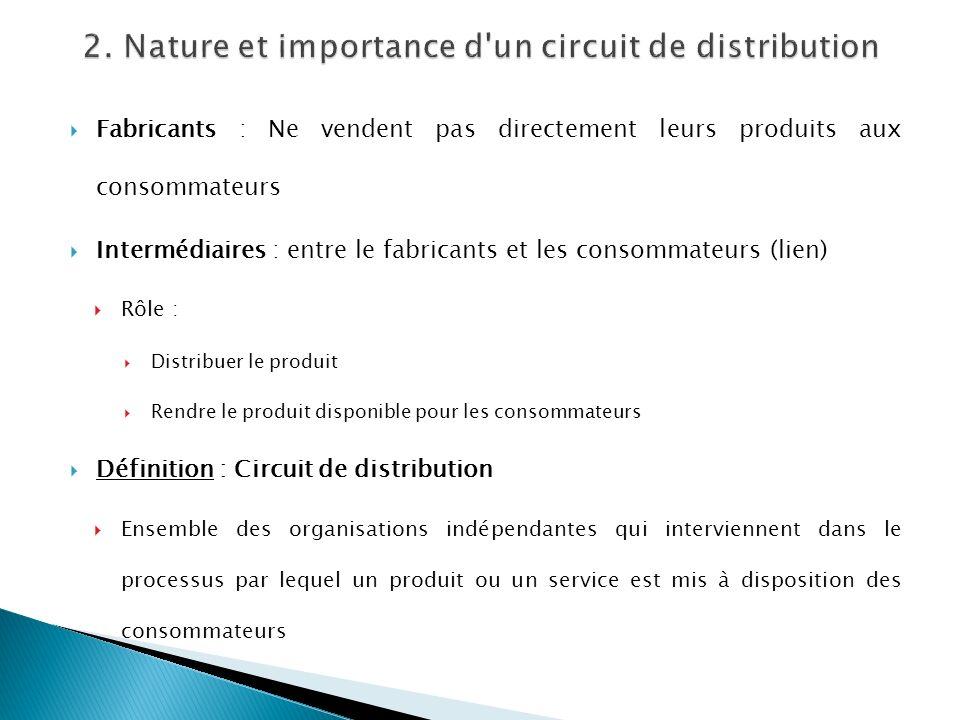 Fabricants : Ne vendent pas directement leurs produits aux consommateurs Intermédiaires : entre le fabricants et les consommateurs (lien) Rôle : Distr