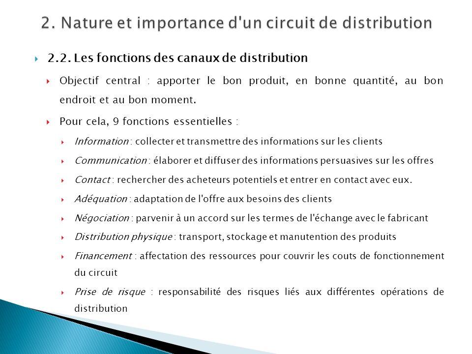 2.2. Les fonctions des canaux de distribution Objectif central : apporter le bon produit, en bonne quantité, au bon endroit et au bon moment. Pour cel