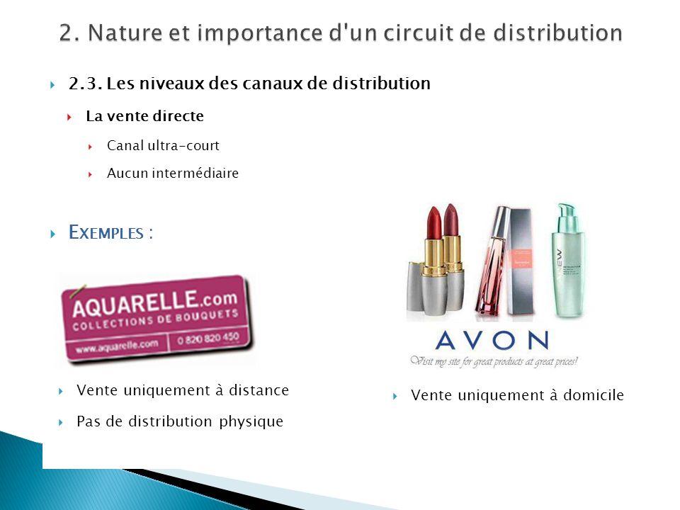 2.3. Les niveaux des canaux de distribution La vente directe Canal ultra-court Aucun intermédiaire E XEMPLES : Vente uniquement à distance Pas de dist