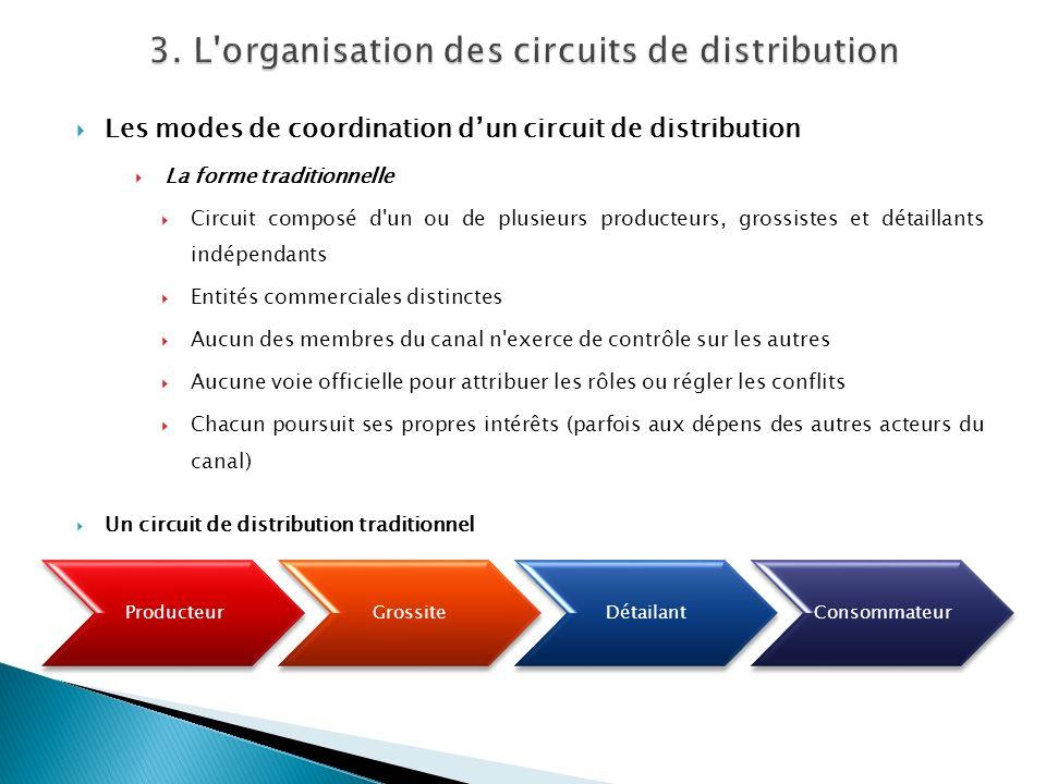 Les modes de coordination dun circuit de distribution La forme traditionnelle Circuit composé d'un ou de plusieurs producteurs, grossistes et détailla