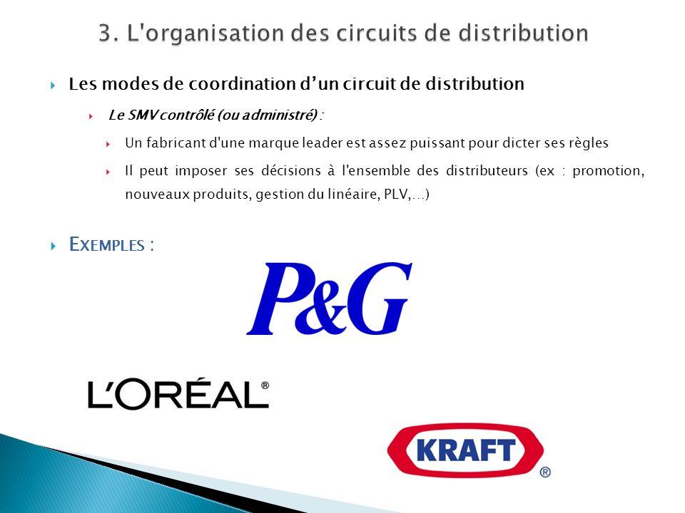 Les modes de coordination dun circuit de distribution Le SMV contrôlé (ou administré) : Un fabricant d'une marque leader est assez puissant pour dicte