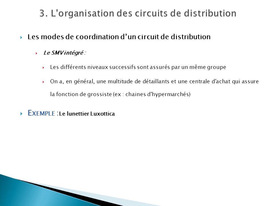 Les modes de coordination dun circuit de distribution Le SMV intégré : Les différents niveaux successifs sont assurés par un même groupe On a, en géné