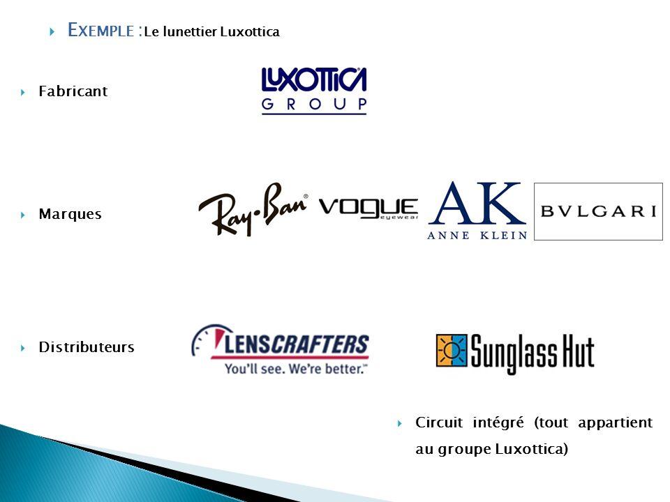 Fabricant Marques Distributeurs Circuit intégré (tout appartient au groupe Luxottica)