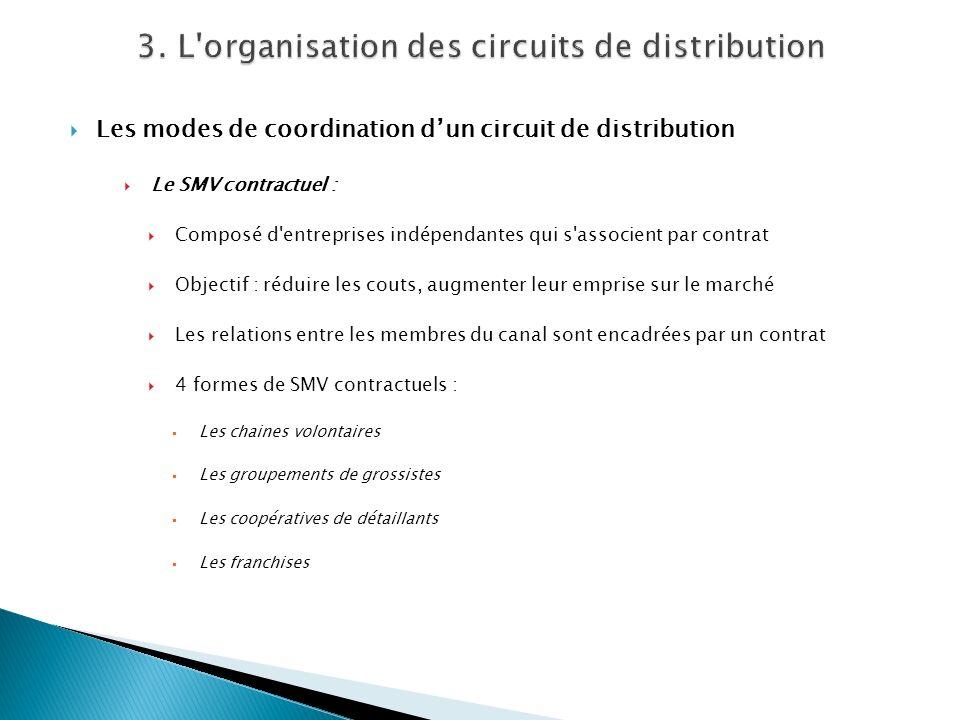 Les modes de coordination dun circuit de distribution Le SMV contractuel : Composé d'entreprises indépendantes qui s'associent par contrat Objectif :