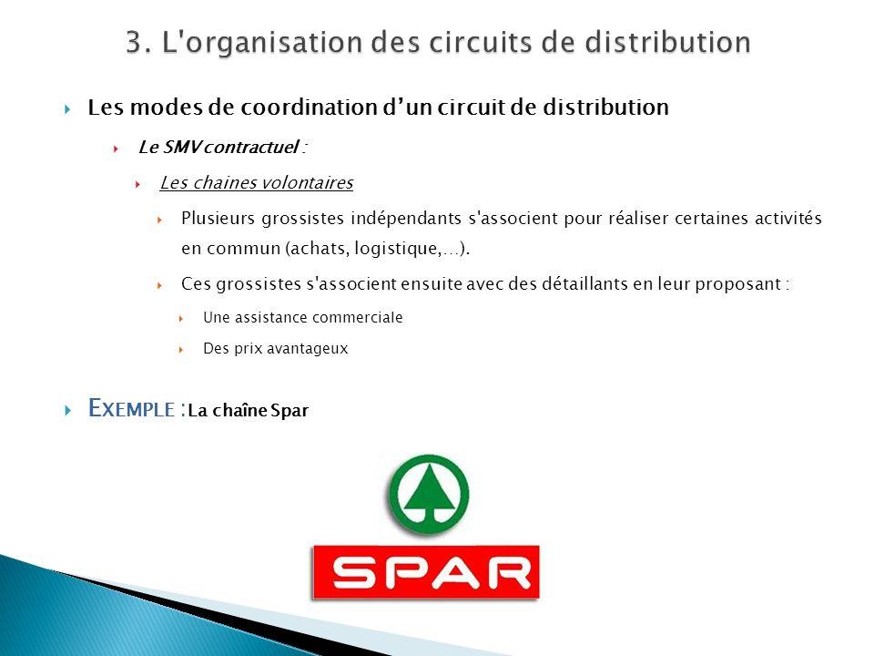Les modes de coordination dun circuit de distribution Le SMV contractuel : Les chaines volontaires Plusieurs grossistes indépendants s'associent pour